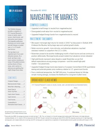 Navigating The Markets